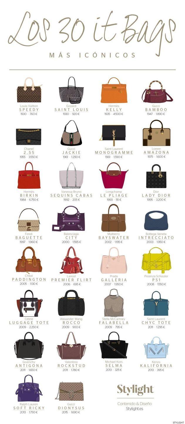 Los 30 bolsos más famosos de todos los tiempos (y sus