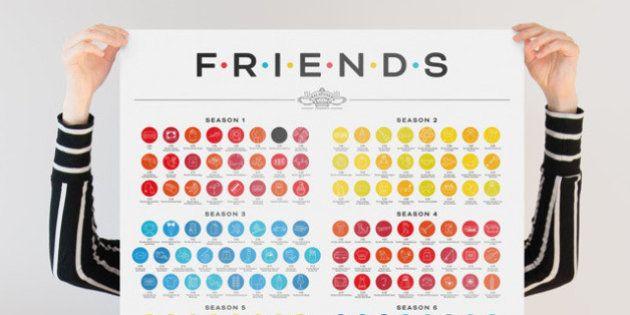 Todos los capítulos de 'Friends', en ilustraciones: ¿los