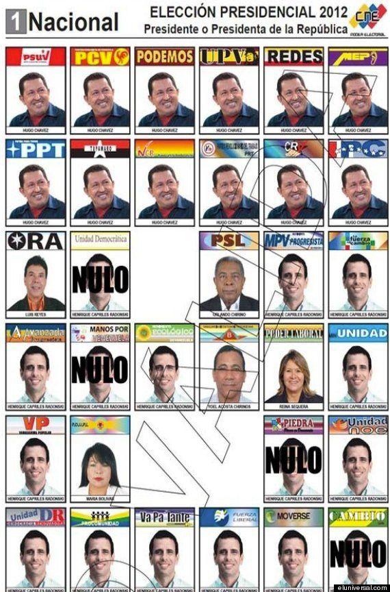 Elecciones Venezuela 2012: Henrique Capriles, una oposición que ha aprendido de sus