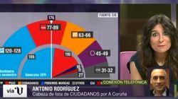 Al candidato de C's por A Coruña le llueven las