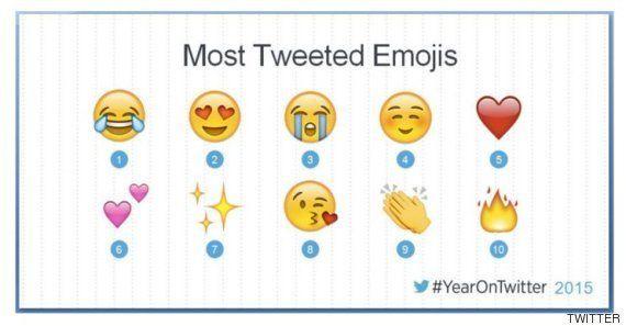 #YearOnTwitter: el emoji más usado, los tuits más retuiteados y los nuevos usuarios de