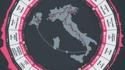 Mikel Landa y Alejandro Valverde, a por el Giro de