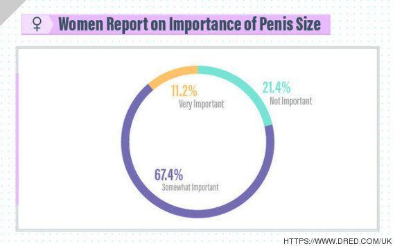 El tamaño ideal del pene en 10