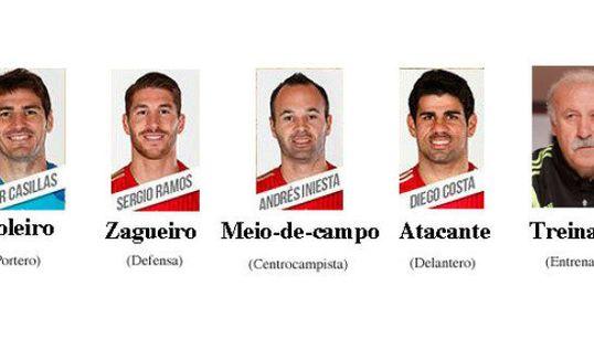 Mundial Brasil 2014: vocabulario de fútbol básico en brasileño