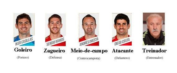 Mundial Brasil 2014: vocabulario básico de fútbol en brasileño