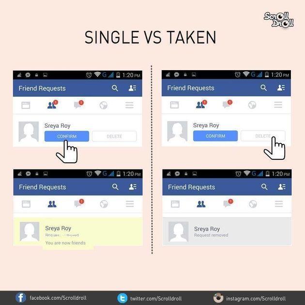 7 imágenes que ilustran las diferencias entre hombres solteros y con