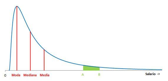 La omnipresente media estadística - ¿Qué nos dice y qué nos
