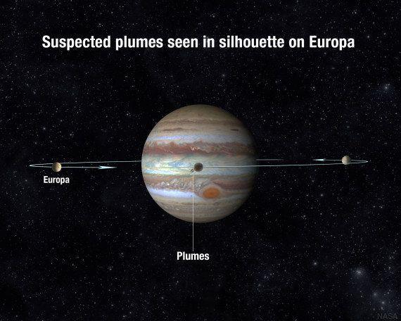 La NASA cree haber hallado plumas de agua en Europa, la luna de