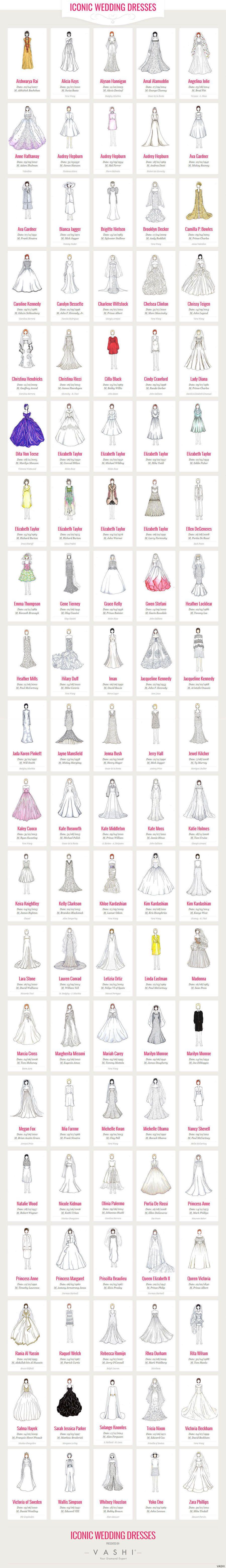 Los 100 vestidos de novia más icónicos de todos los tiempos