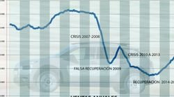 Las ventas de coches mejoran, pero sin muchas