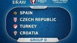 Grupo difícil para España en la Eurocopa