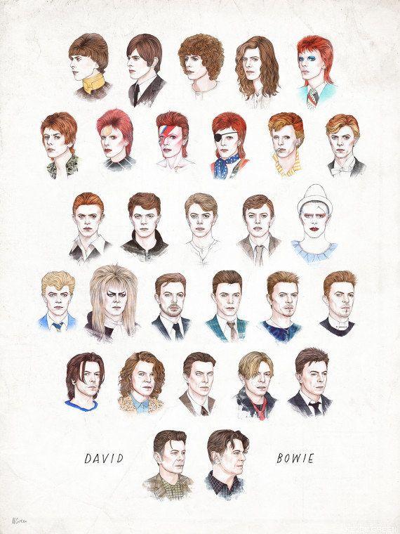 David Bowie como nunca lo habías visto: su evolución en