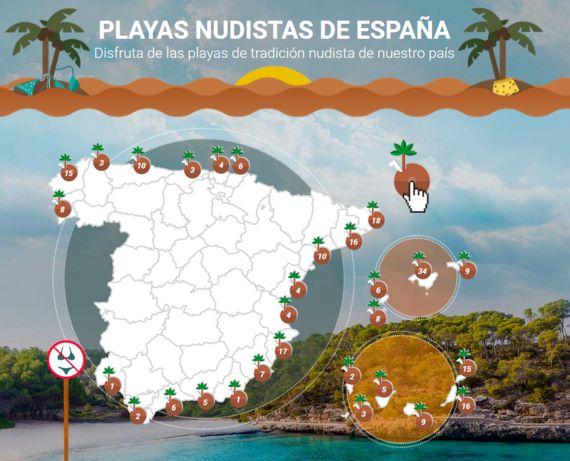 ¿Es España un país apropiado para