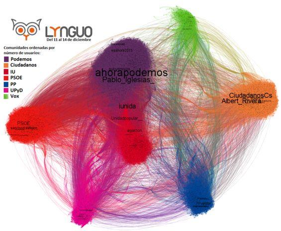 ¿Cambias de opinión después de un debate? Análisis de comunidades tuiteras en torno al #7D y al