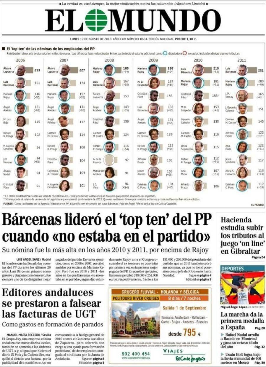 Nóminas del PP: el 'top ten' de los políticos que más cobran en el PP