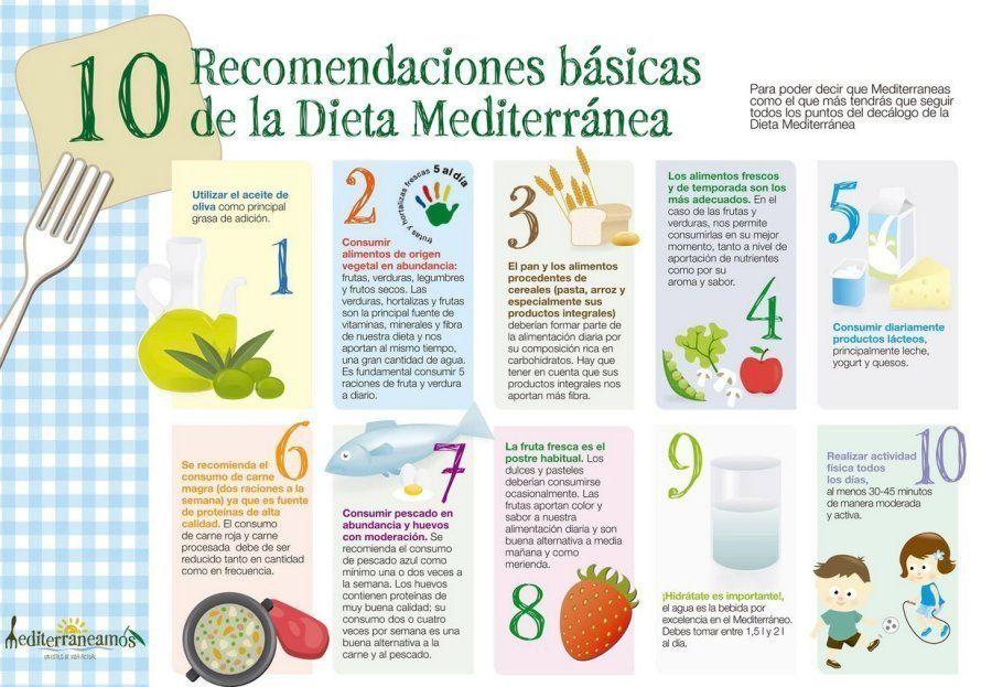 En esto consiste la dieta mediterránea: 10 claves para poder seguirla