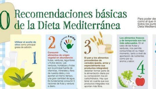 La dieta mediterránea es esto