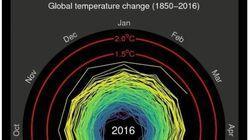 Este alarmante GIF muestra el calentamiento global desde
