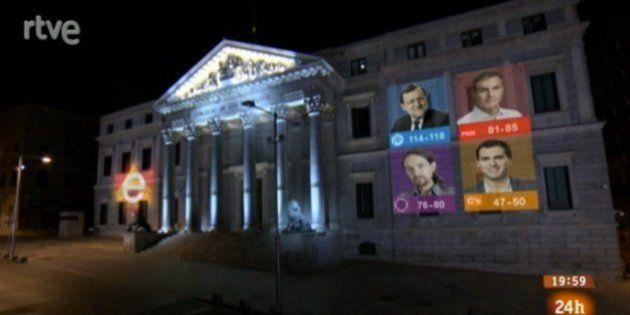 Sondeo TVE elecciones 2015: El PP ganaría sin mayoría y Podemos, segundo en