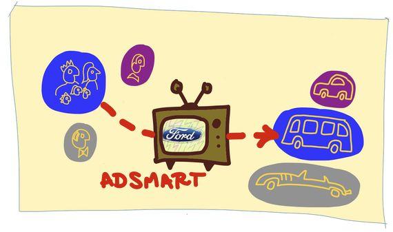 AdSmart, la publicidad inteligente se abre paso en las TV