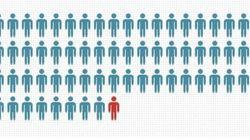 Vacantes laborales: 66 parados por cada puesto de trabajo