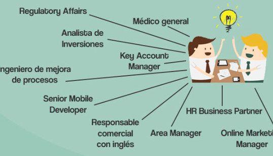 Los perfiles laborales más buscados de 2015