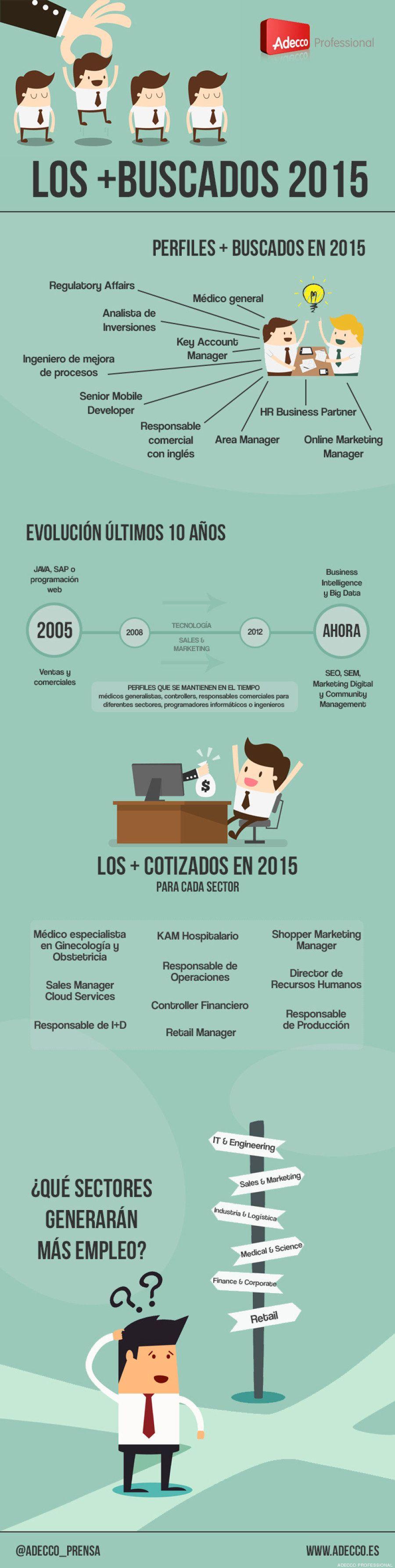 Los perfiles laborales más buscados de 2015: médico general, analista de inversiones, comercial con