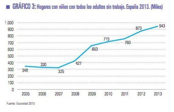 Hacia un país sin niños: En 2023 habrá un millón menos de menores de 10 años, según