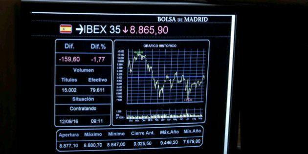 El Ibex amplía su caída al 2,53% y se aleja de los 8.800 puntos en la media