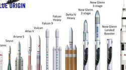 Jeff Bezos quiere liderar la carrera espacial con estos