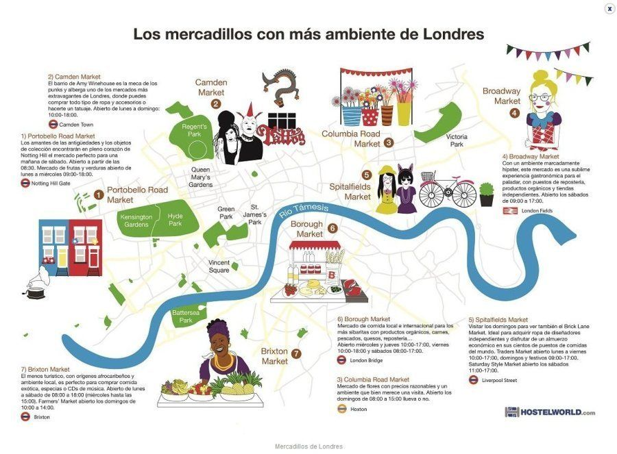 ¿Cuáles son lo mejores mercadillos de Londres? Este mapa te