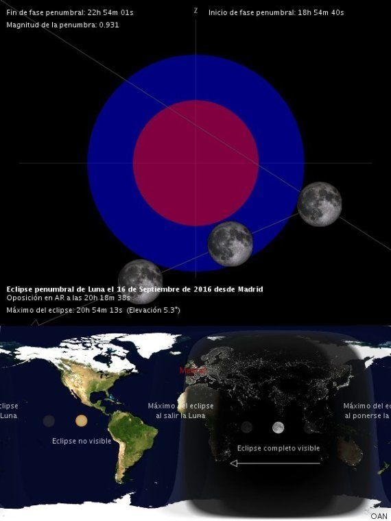 Un eclipse lunar penumbral, el último espectáculo astronómico de