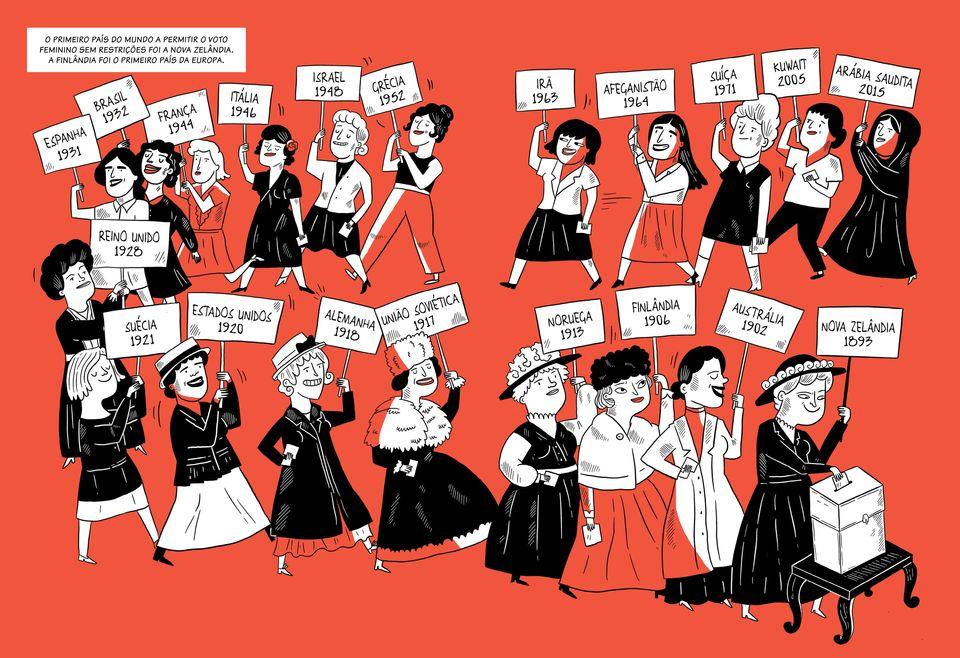 Incluir o ano em que o voto feminino foi aprovado no Brasil, 1932, na ilustração acima,...