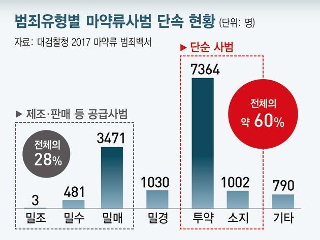 [마약중독자의 인권-하편] 한국은 그들의 사회 복귀를 막아