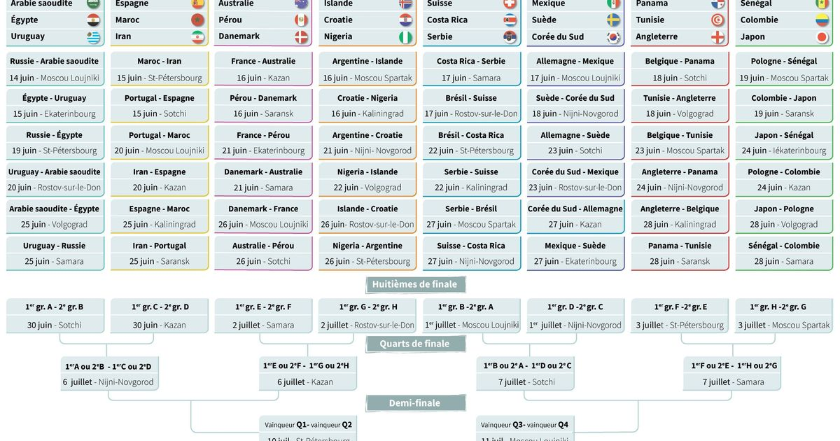 Coupe Du Monde De Football Calendrier.Calendrier Coupe Du Monde 2018 Les Dates Et Horaires Des