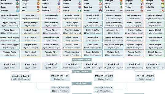 Découvrez le calendrier complet de la Coupe du