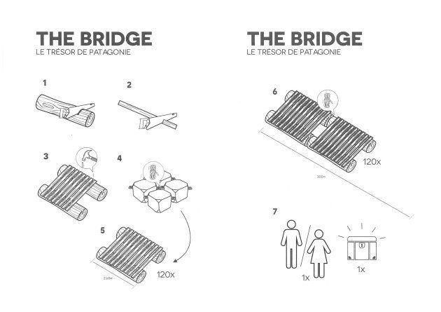 Comment se construit le pont du jeu