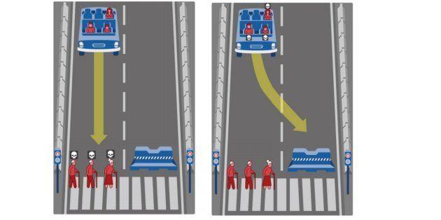 La voiture autonome doit-elle sacrifier le conducteur, un enfant et une femme pour sauver trois personnes...