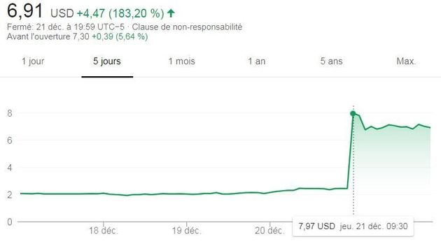 Bitcoin : l'astuce improbable de ce thé glacé pour surfer sur le phénomène lui fait gagner 180% en