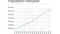 La population française dépasse le cap des 67