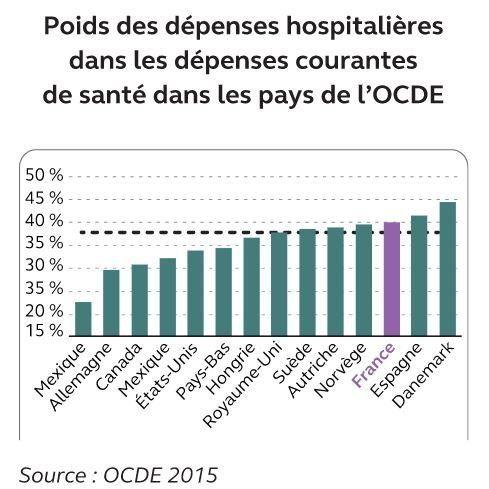 Télémédecine: Pourquoi l'assurance maladie espère économiser (beaucoup)