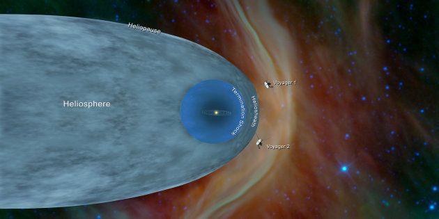 La position des sondes Voyager 1 et
