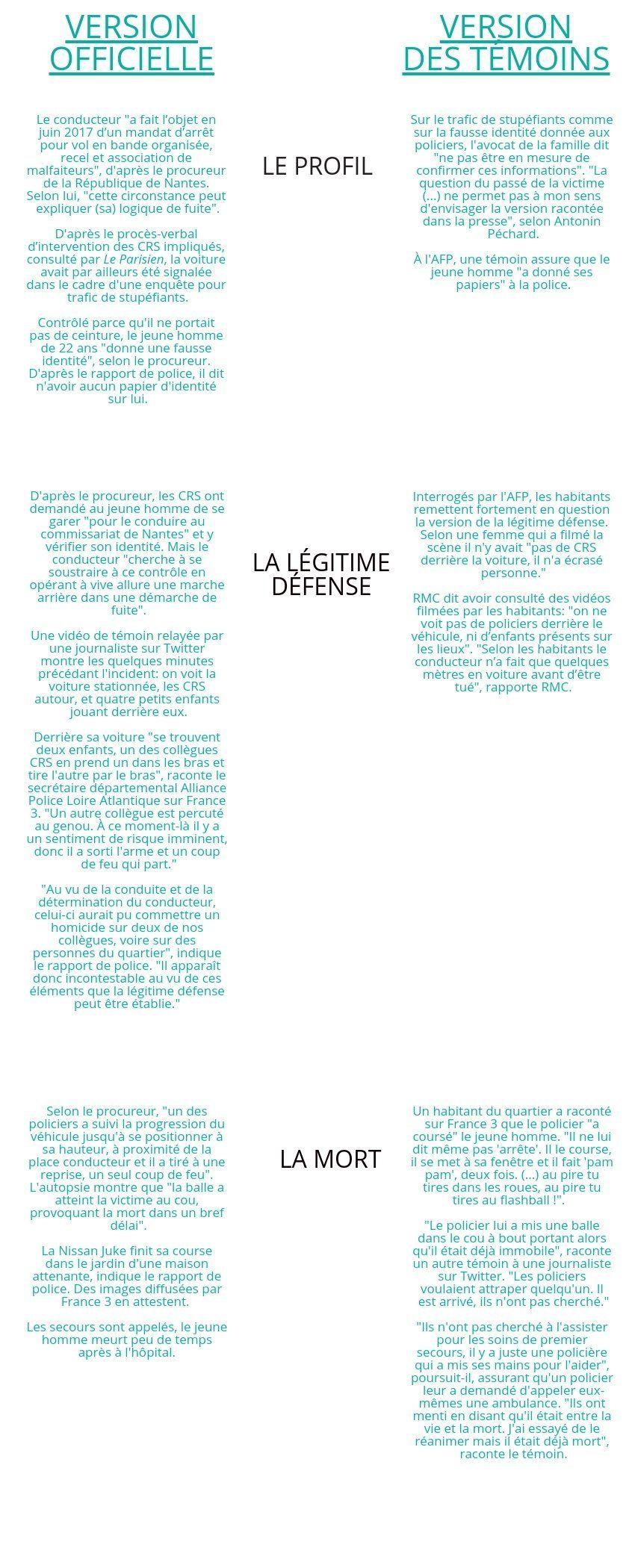 Mort d'un jeune à Nantes lors d'un contrôle de police: la version officielle et celle des