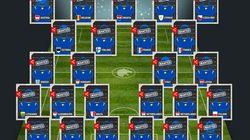 Europol dévoile l'équipe de foot