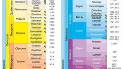 C'est officiel, nous vivons dans l'âge du Meghalayen... depuis 4200