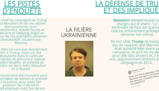 Au jour du 1er procès lié à l'enquête russe, ce que reproche la justice au camp Trump (et comment il se