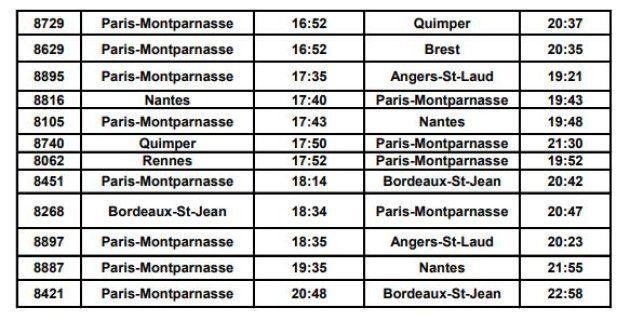 Montparnasse: la liste des 47 TGV supprimés au départ et à l'arrivée de la gare