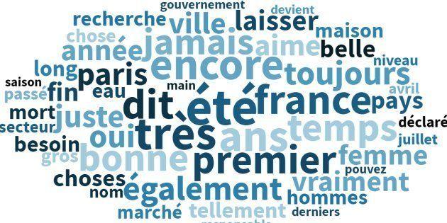 Comment la langue française résiste à l'usage des réseaux