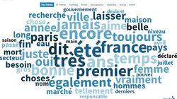 BLOG - Comment la langue française résiste à l'usage des réseaux