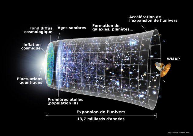 Ce célèbre physicien pense avoir trouvé la preuve d'un ancien univers dans un fantôme de trou